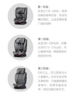 Автокресло АД Xiaomi