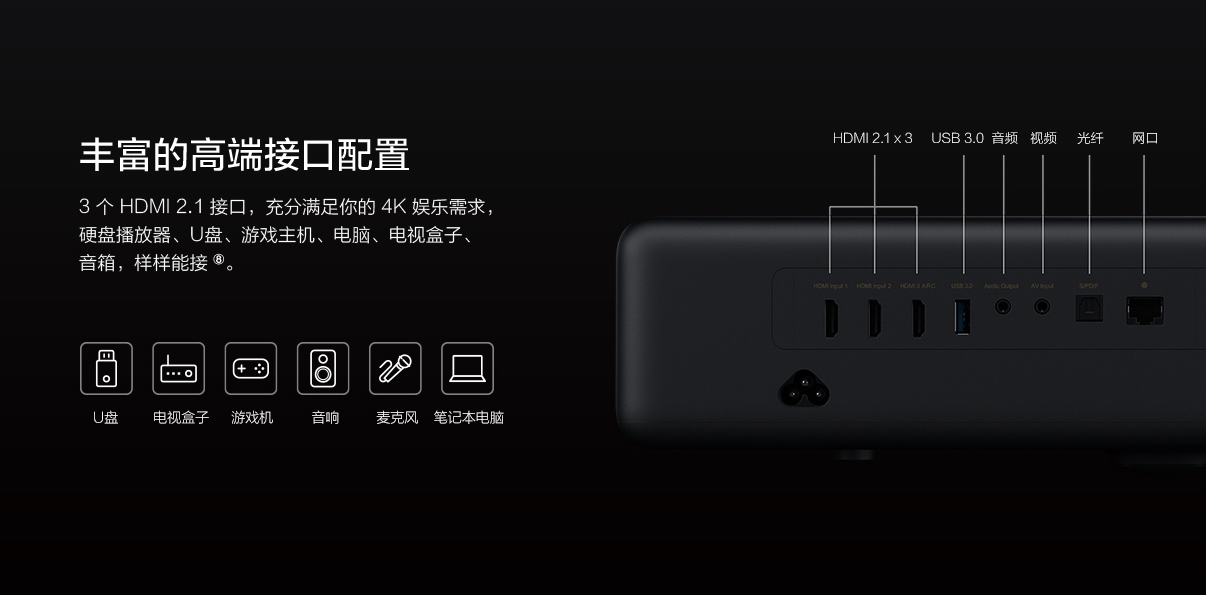 Xiaomi presents a new laser projector with 4K resolution for 9999 yuan