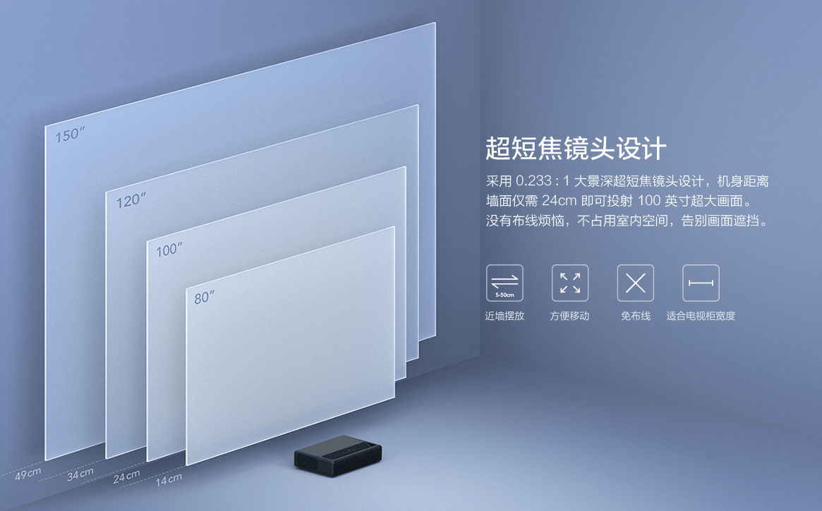 Xiaomi presents a new 4K laser projector with 9999 yuan