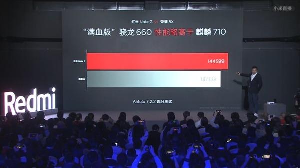 Présentation de Redmi Note 7.
