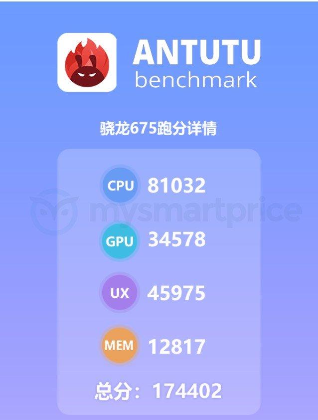Snapdragon больш эфектыўным, чым 675 710 Snapdragon