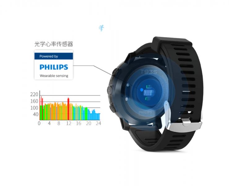 smartwatch xiaomi youpin