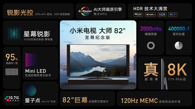 Xiaomi Mi TV Master Extreme Edition 8K